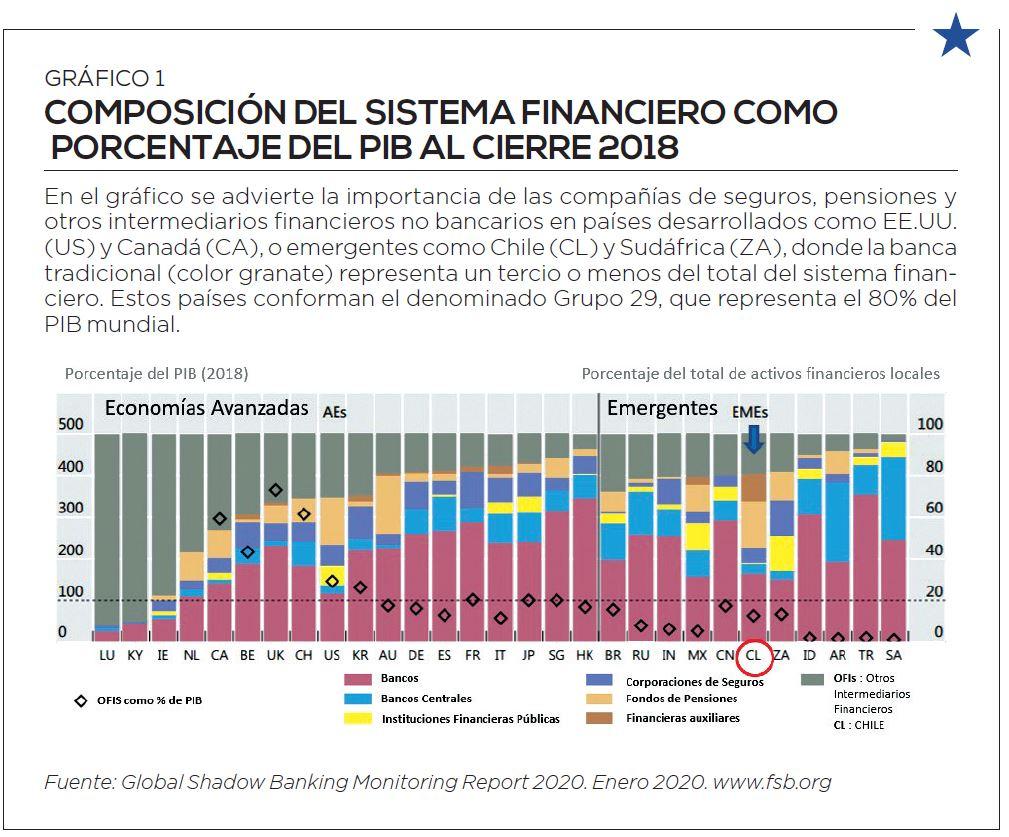 Los No-Bancos: qué son y cuáles son sus ventajas y desventajas en el financiamiento agrícola