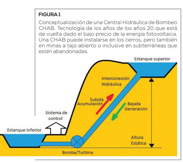 Proyecto propone desalación de agua a bajo costo en sinergia con energías alternativas
