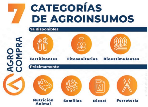 Agrocompra: a menos de un año del inicio de sus operaciones saca cuentas positivas